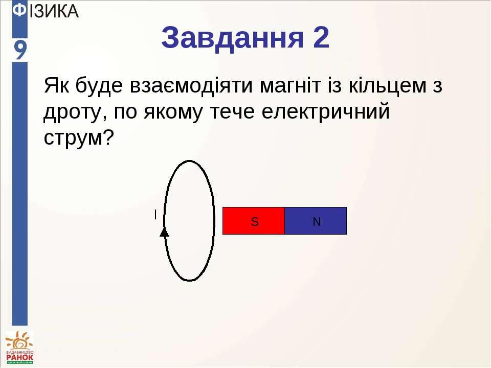 Завдання 2 Як буде взаємодіяти магніт із кільцем з дроту, по якому тече елект...