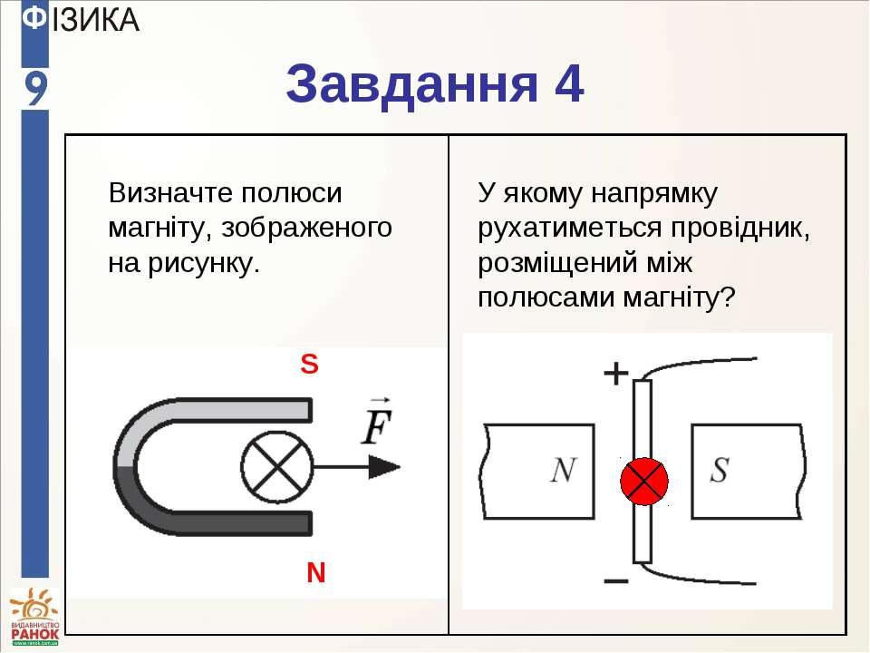 Завдання 4 Визначте полюси магніту, зображеного на рисунку. У якому напрямку ...
