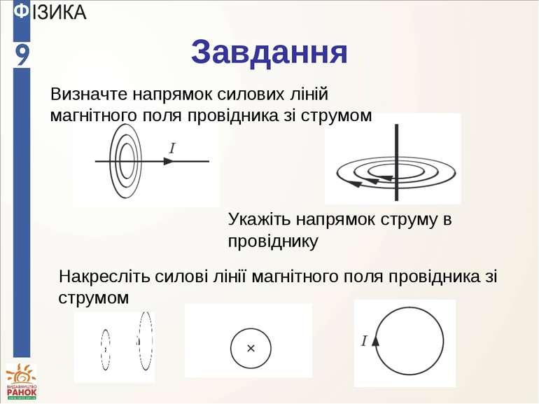 Завдання Визначте напрямок силових ліній магнітного поля провідника зі струмо...