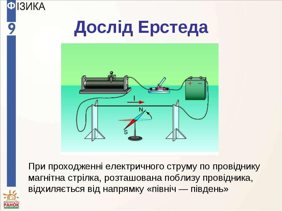Дослід Ерстеда При проходженні електричного струму по провіднику магнітна стр...
