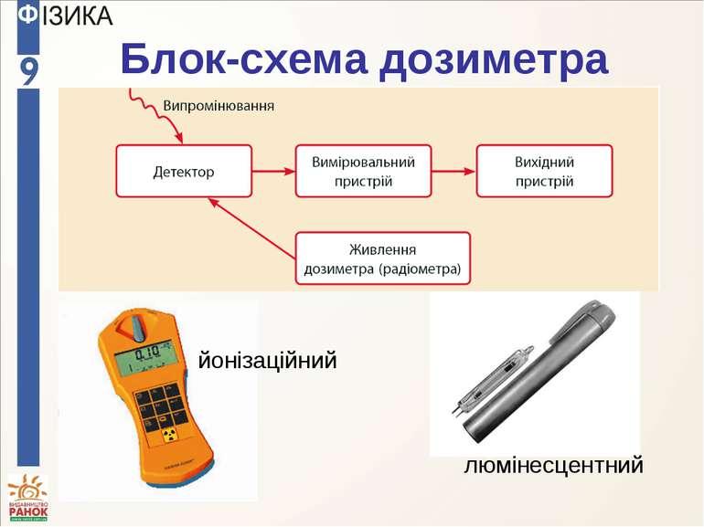 Блок-схема дозиметра люмінесцентний йонізаційний