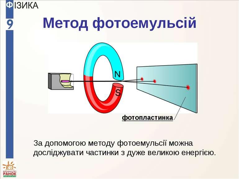 Метод фотоемульсій За допомогою методу фотоемульсії можна досліджувати частин...