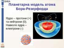 Планетарна модель атома Бора-Резерфорда Ядро – протони (+) та нейтрони (0). Н...
