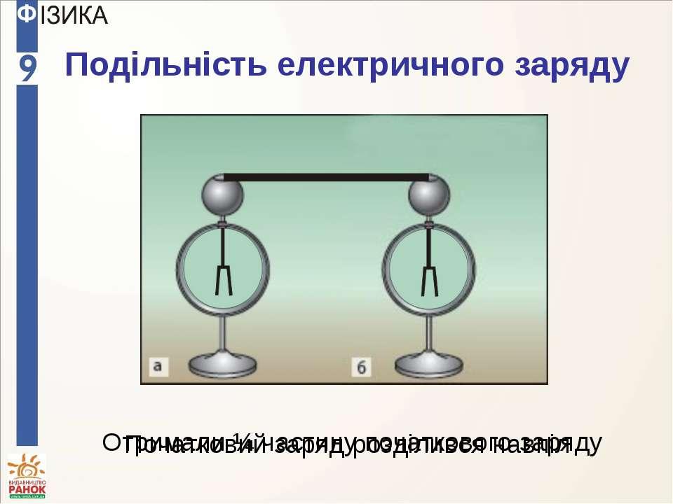 Подільність електричного заряду Початковий заряд розділився навпіл Отримали ¼...