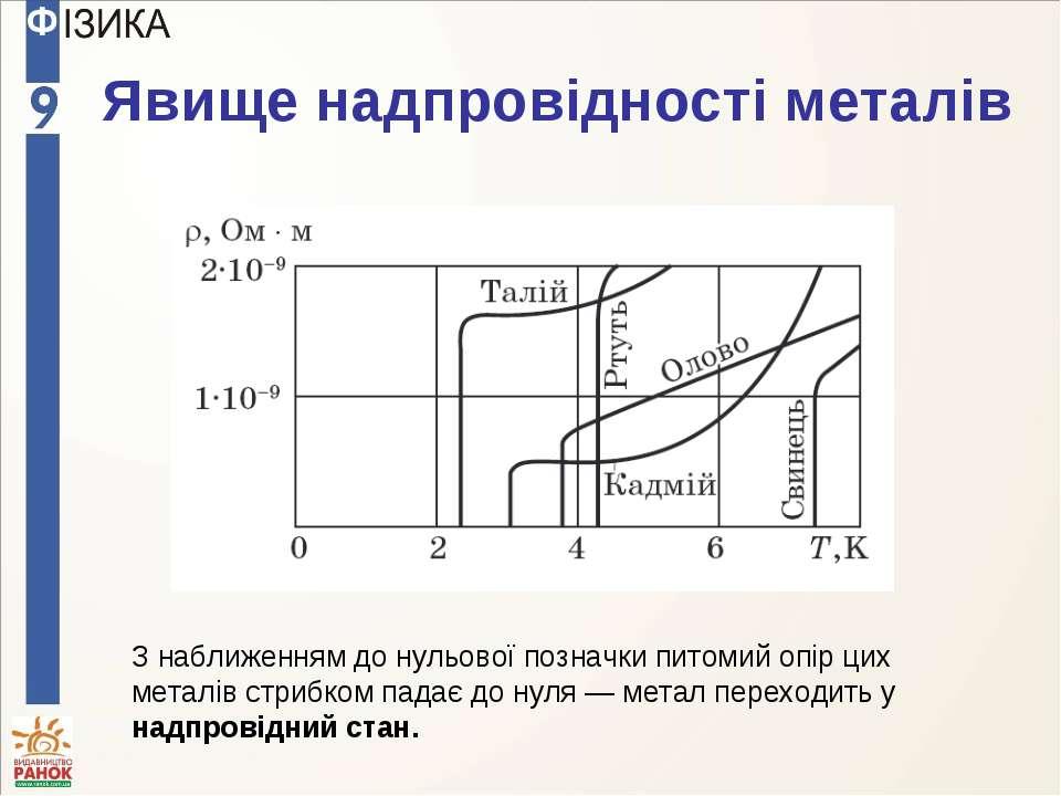 Явище надпровідності металів З наближенням до нульової позначки питомий опір ...