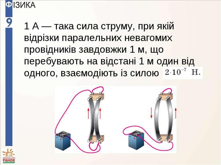 1 А — така сила струму, при якій відрізки паралельних невагомих провідників з...