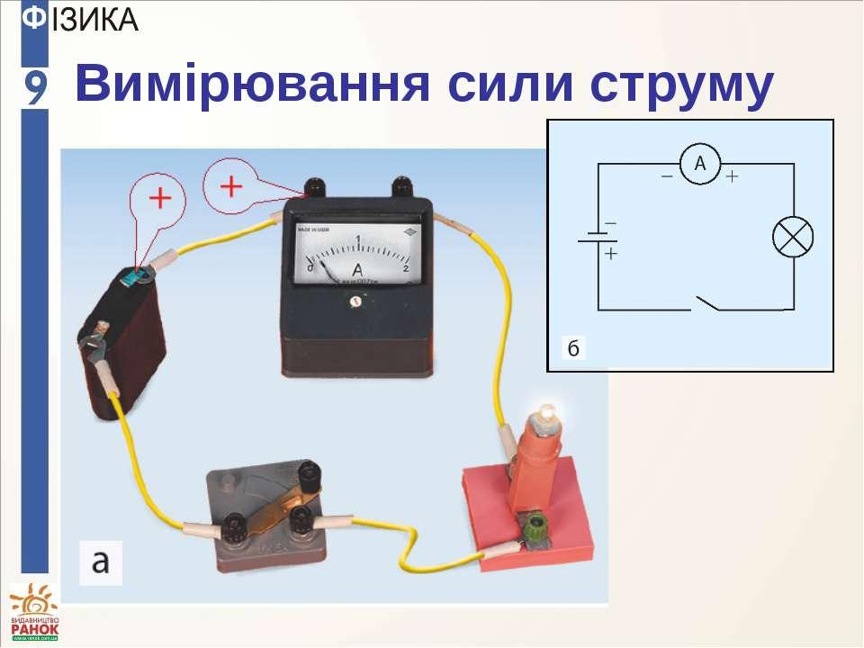 Вимірювання сили струму