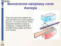 Визначення напрямку сили Ампера FA N S I Якщо ліву руку розташувати так, щоб ...