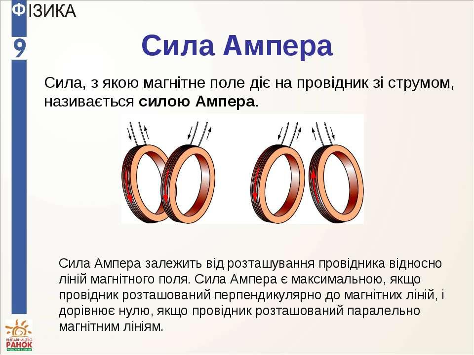 Сила Ампера Сила, з якою магнітне поле діє на провідник зі струмом, називаєть...