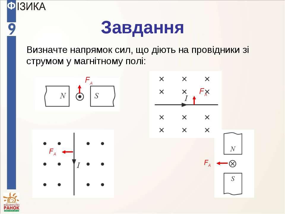 Завдання Визначте напрямок сил, що діють на провідники зі струмом у магнітном...