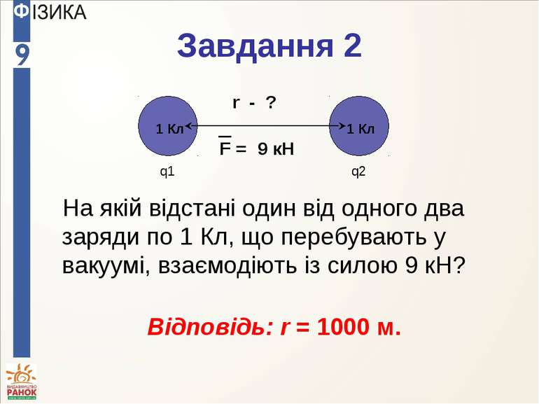 Завдання 2 На якій відстані один від одного два заряди по 1 Кл, що перебувают...