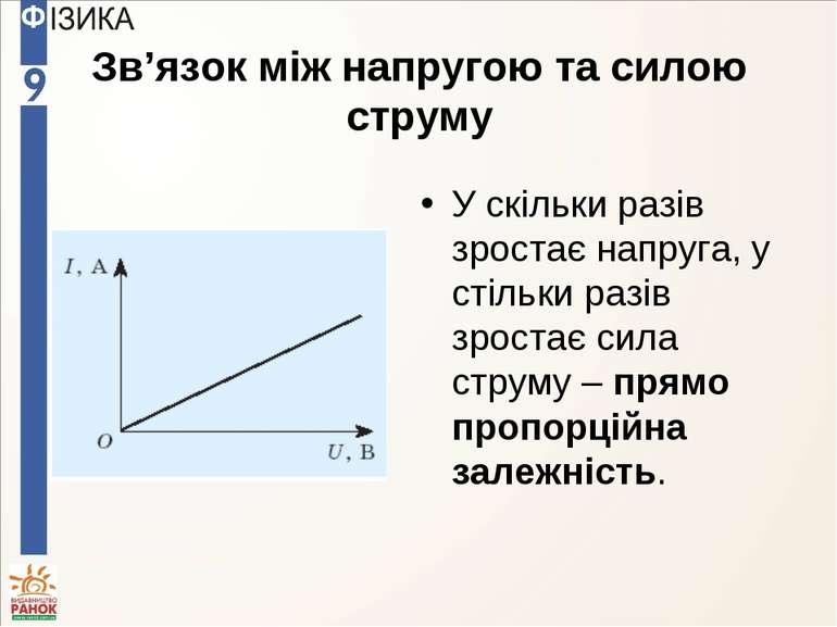 Зв'язок між напругою та силою струму У скільки разів зростає напруга, у стіль...