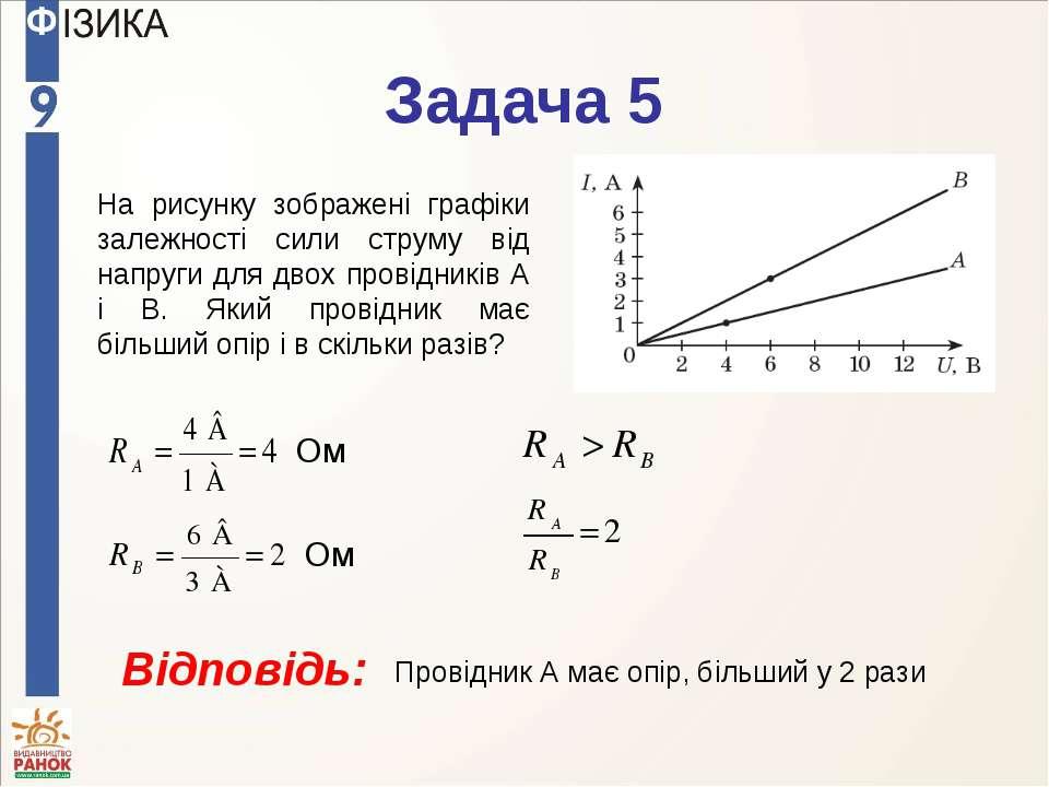 Задача 5 На рисунку зображені графіки залежності сили струму від напруги для ...