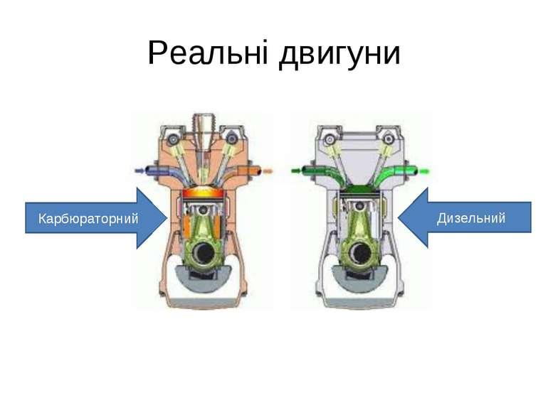 Реальні двигуни Карбюраторний Дизельний