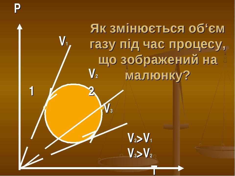 Як змінюється об'єм газу під час процесу, що зображений на малюнку? P V1 V2 1...