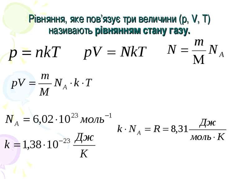 Рівняння, яке пов'язує три величини (p, V, T) називають рівнянням стану газу.