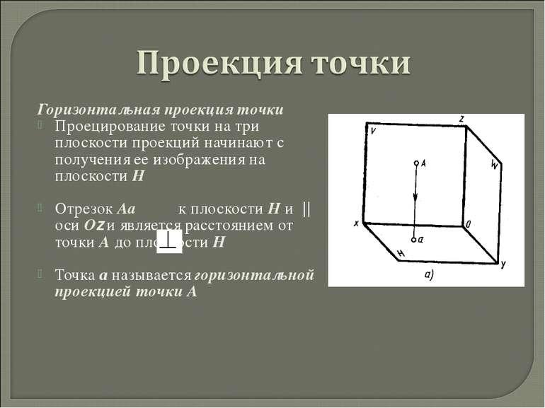 Горизонтальная проекция точки Проецирование точки на три плоскости проекций н...