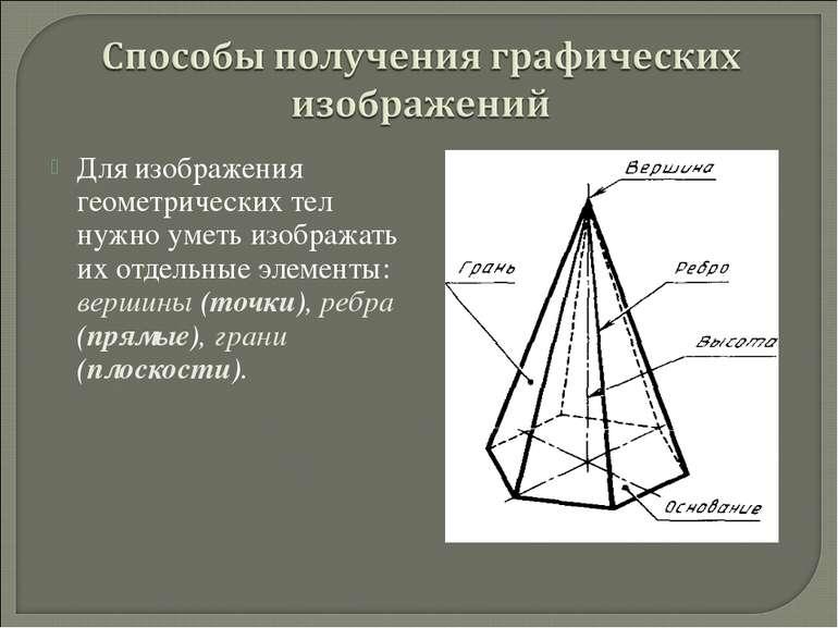 Для изображения геометрических тел нужно уметь изображать их отдельные элемен...
