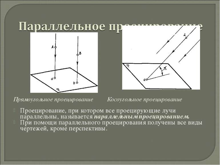 Прямоугольное проецирование Косоугольное проецирование Проецирование, при кот...