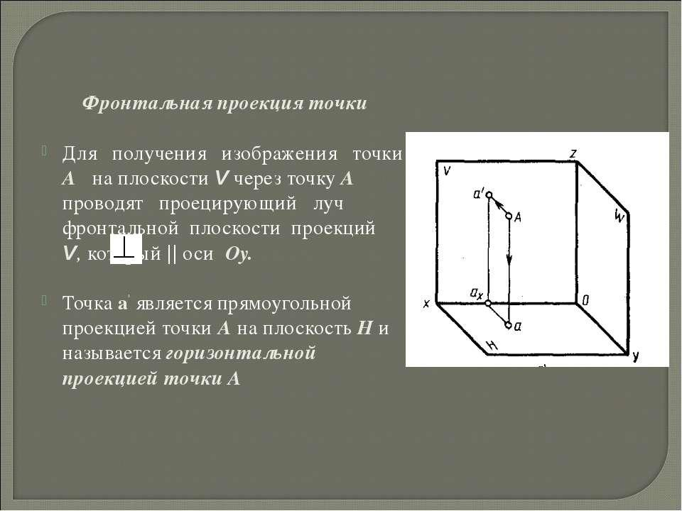 Фронтальная проекция точки Для получения изображения точки А на плоскости V ч...