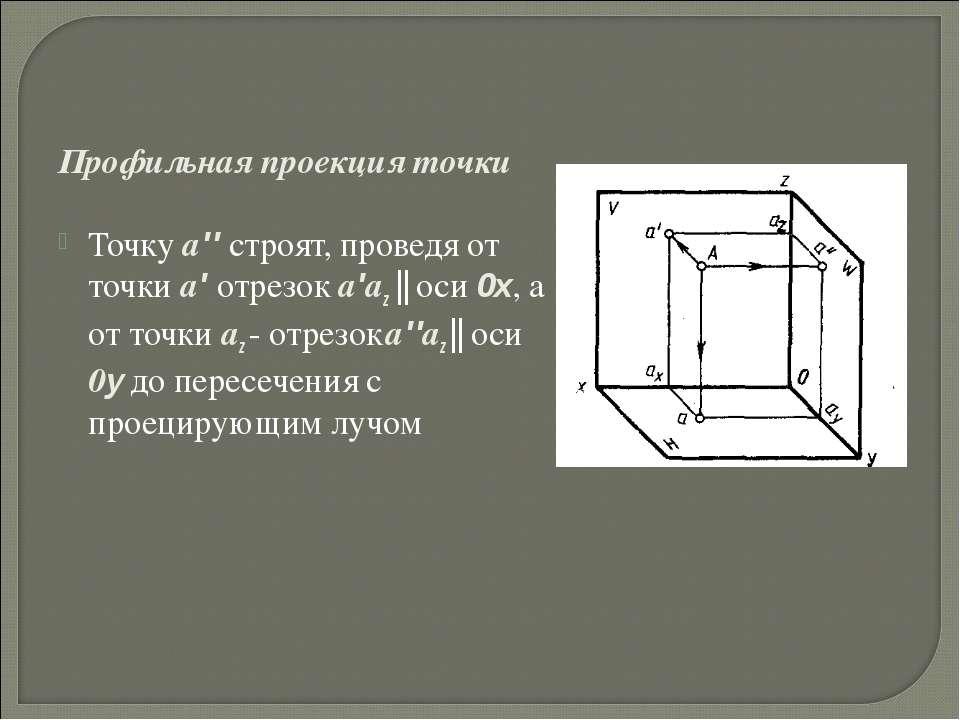 Профильная проекция точки Точку а'' строят, проведя от точки а' отрезок а'аz ...