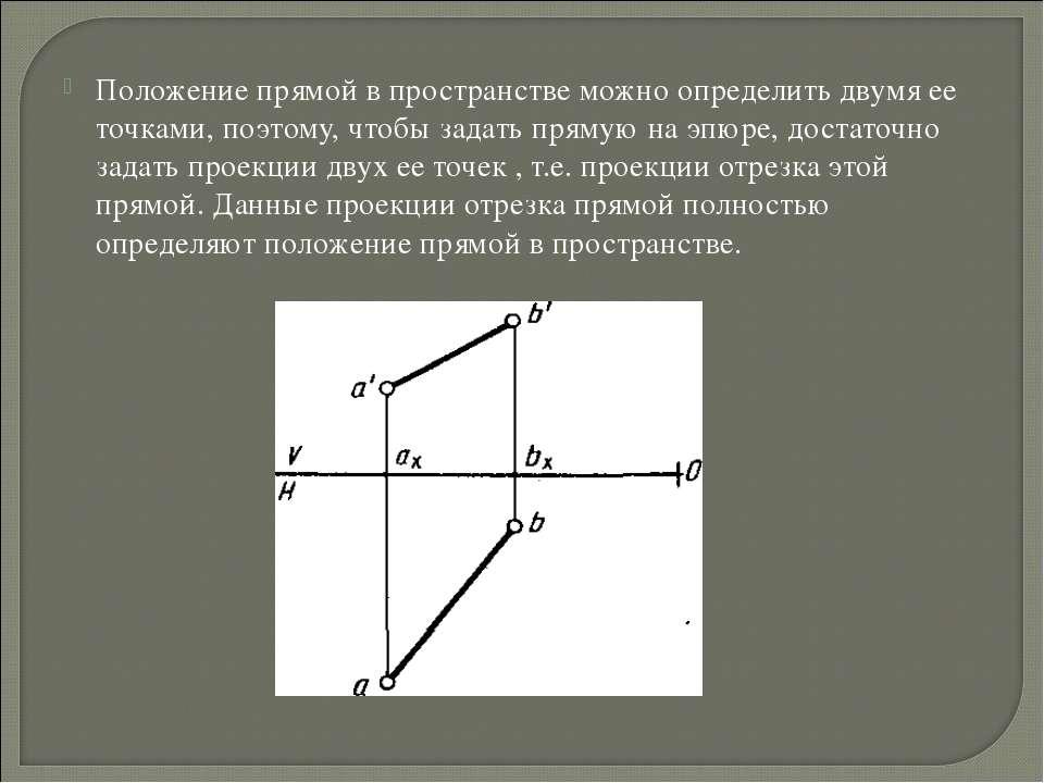 Положение прямой в пространстве можно определить двумя ее точками, поэтому, ч...