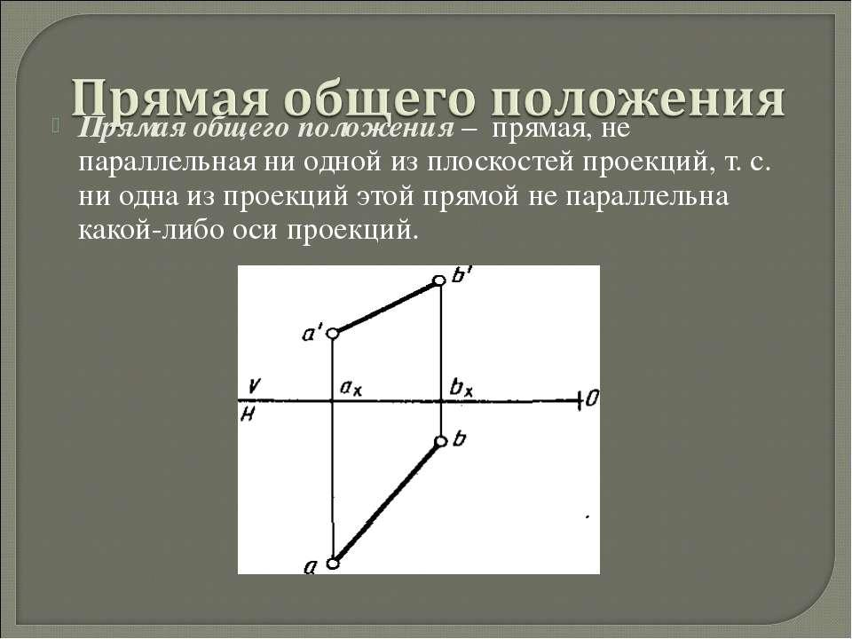 Прямая общего положения – прямая, не параллельная ни одной из плоскостей прое...
