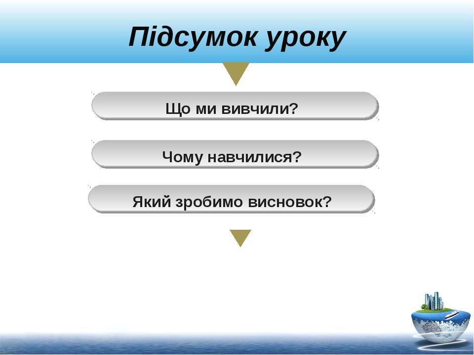 Підсумок уроку Що ми вивчили? Чому навчилися? Який зробимо висновок?