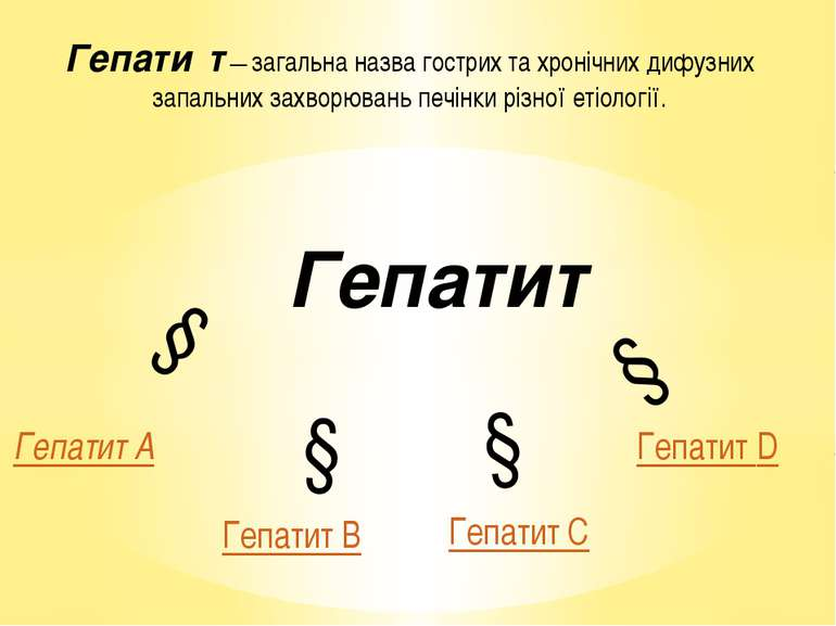 Гепатит ↓ ↓ ↓ ↓ Гепатит А Гепатит B Гепатит С Гепатит D Гепати т— загальна н...