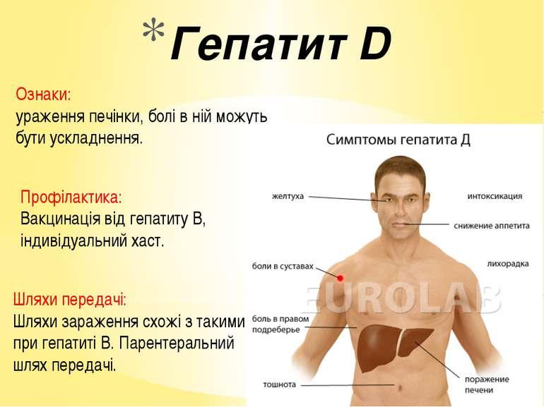 Гепатит D Ознаки: ураження печінки, болі в ній можуть бути ускладнення. Шляхи...