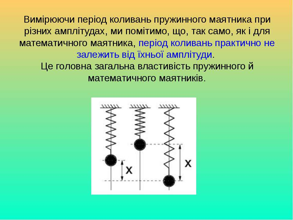 Вимірюючи період коливань пружинного маятника при різних амплітудах, ми поміт...