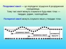 Поздовжні хвилі — це періодичні згущення й розрідження середовища. Тому такі ...