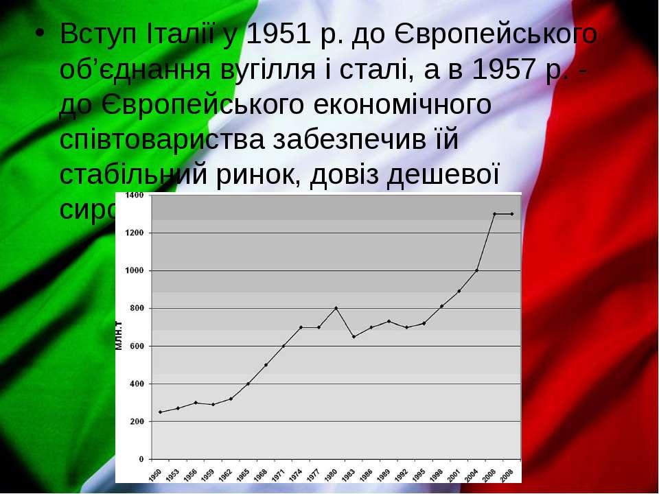 Вступ Італії у 1951 р. до Європейського об'єднання вугілля і сталі, а в 1957 ...