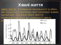 Хвилі життя ХВИЛІ ЖИТТЯ - коливання чисельності особин, які характерні для бу...