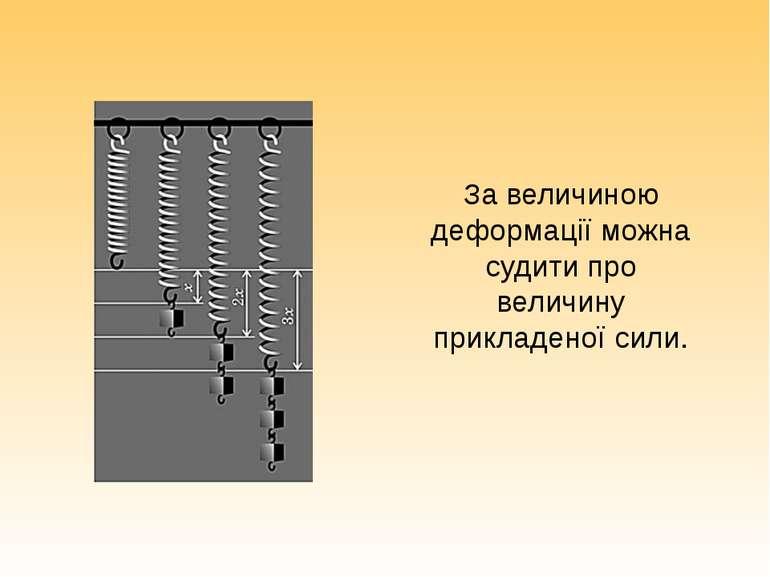 За величиною деформації можна судити про величину прикладеної сили.