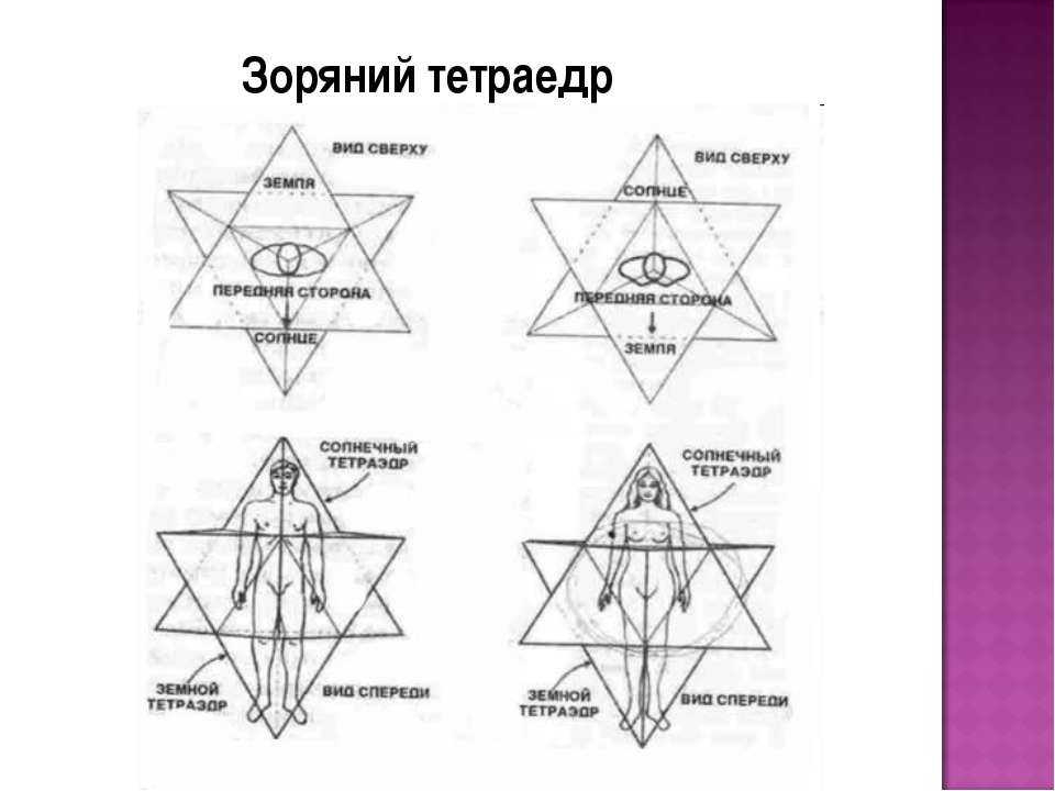 Зоряний тетраедр