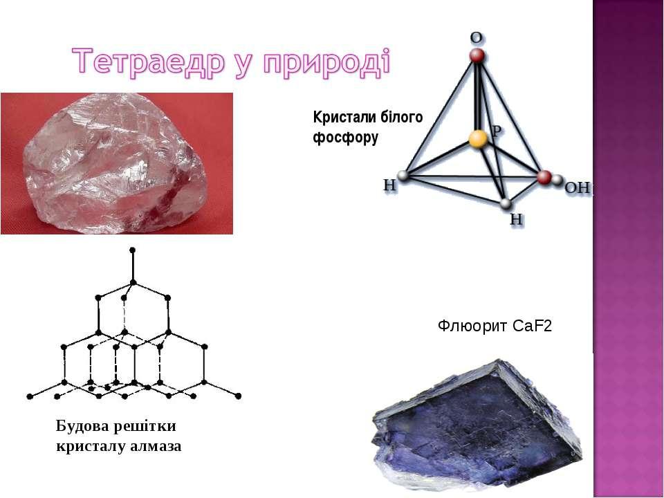 Кристали білого фосфору Будова решітки кристалу алмаза Флюорит CaF2