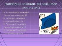 Навчальні заклади, які закінчили члени РМО Кіровоградський державний педагогі...