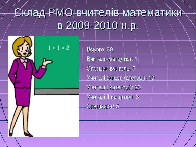 Склад РМО вчителів математики в 2009-2010 н.р. Всього: 38 Вчитель-методист: 1...