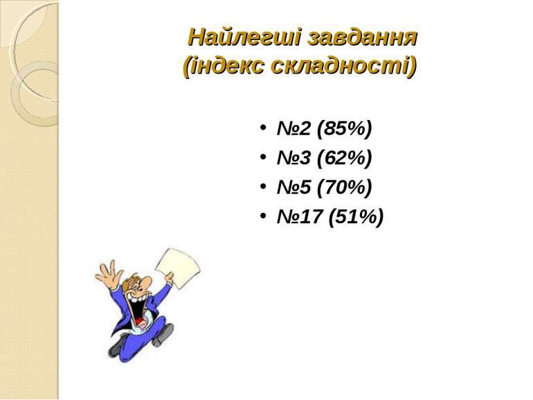 Найлегші завдання (індекс складності) №2 (85%) №3 (62%) №5 (70%) №17 (51%)