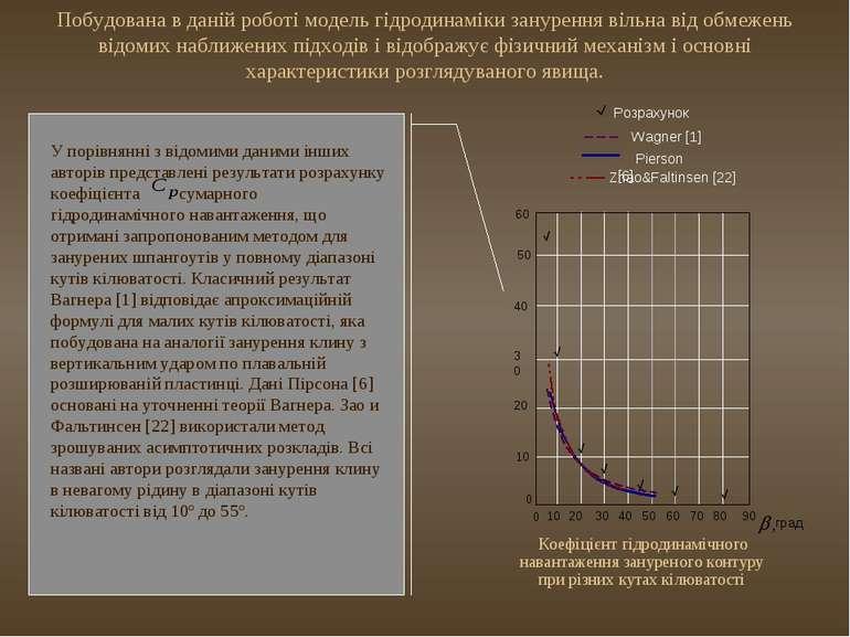 Побудована в даній роботі модель гідродинаміки занурення вільна від обмежень ...