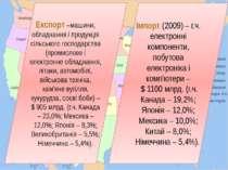 Експорт –машини, обладнання і продукція сільського господарства (промислове і...