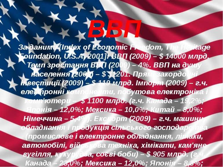 ВВП За даними [Index of Economic Freedom, The Heritage Foundation, U.S.A. 200...