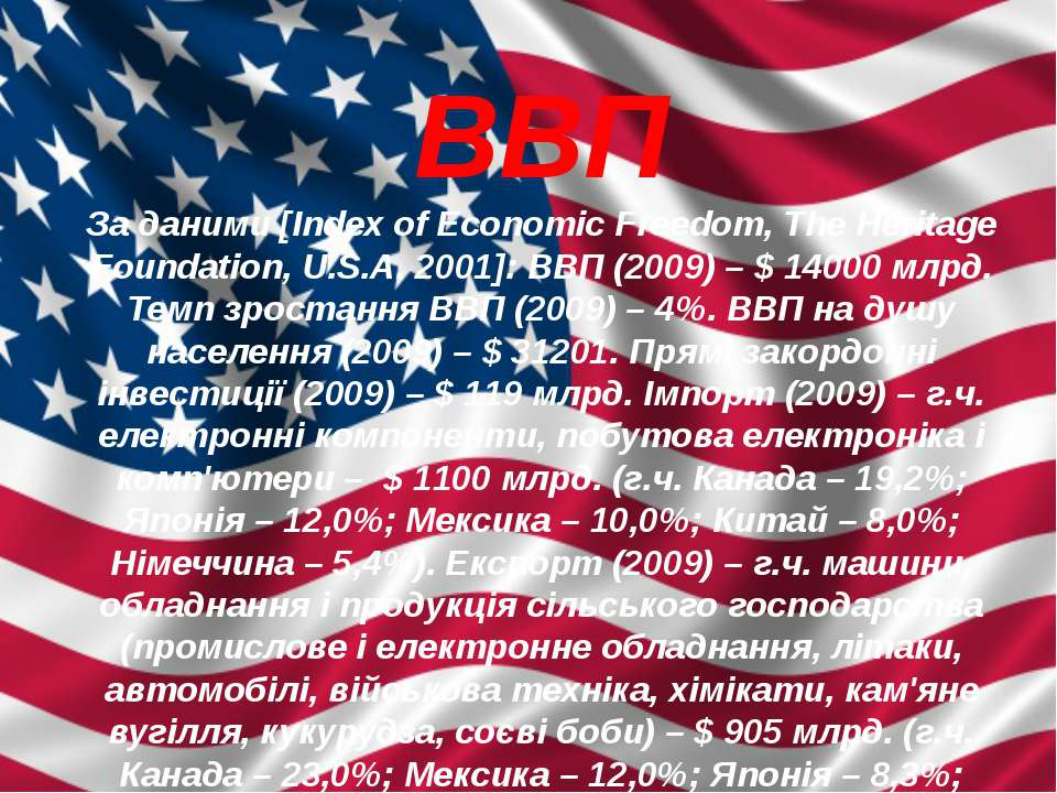 ВВП За даними [Index of Economic Freedom, The Heritage Foundation, U.S.A. 200...