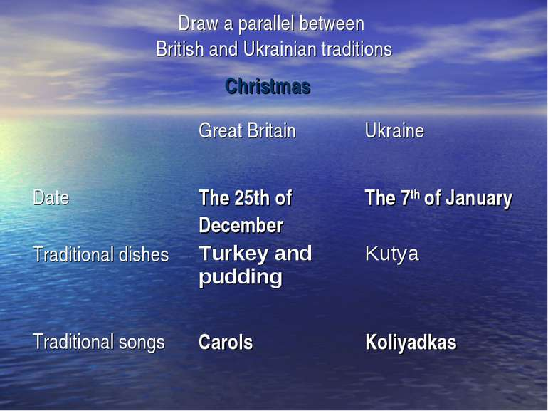 Draw a parallel between British and Ukrainian traditions Christmas