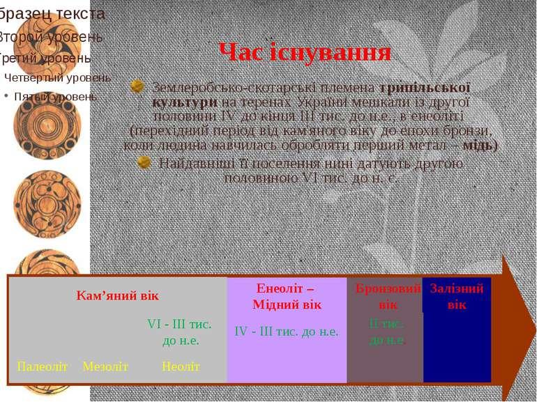 Час існування Землеробсько-скотарські племена трипільської культури на терена...