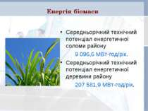 Енергія біомаси Середньорічний технічний потенціал енергетичної соломи району...