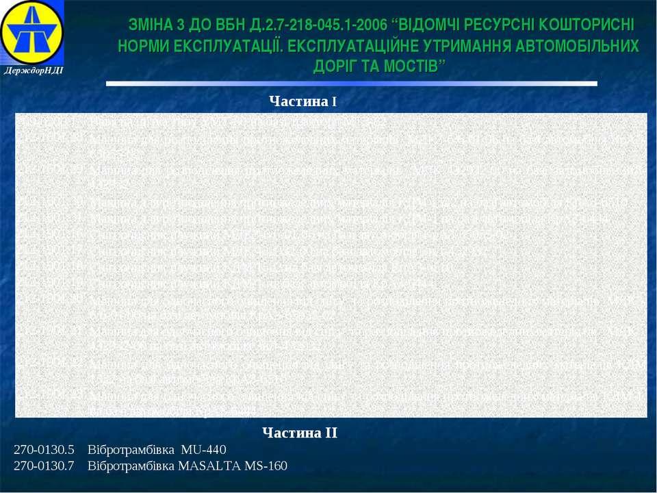 """ЗМІНА 3 ДО ВБН Д.2.7-218-045.1-2006 """"ВІДОМЧІ РЕСУРСНІ КОШТОРИСНІ НОРМИ ЕКСПЛУ..."""