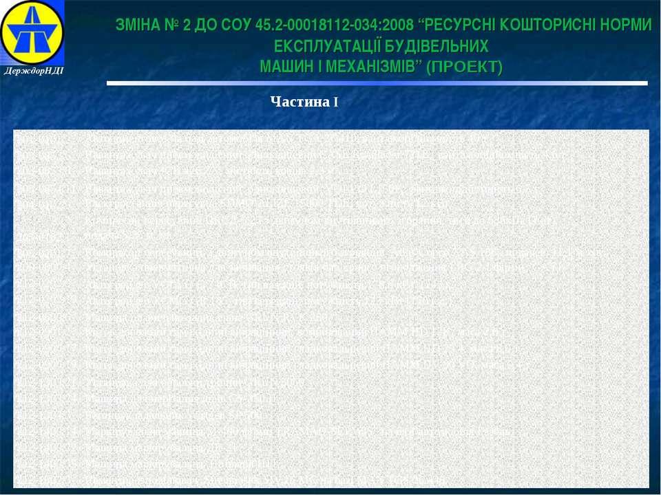 """ЗМІНА № 2 ДО СОУ 45.2-00018112-034:2008 """"РЕСУРСНІ КОШТОРИСНІ НОРМИ ЕКСПЛУАТАЦ..."""