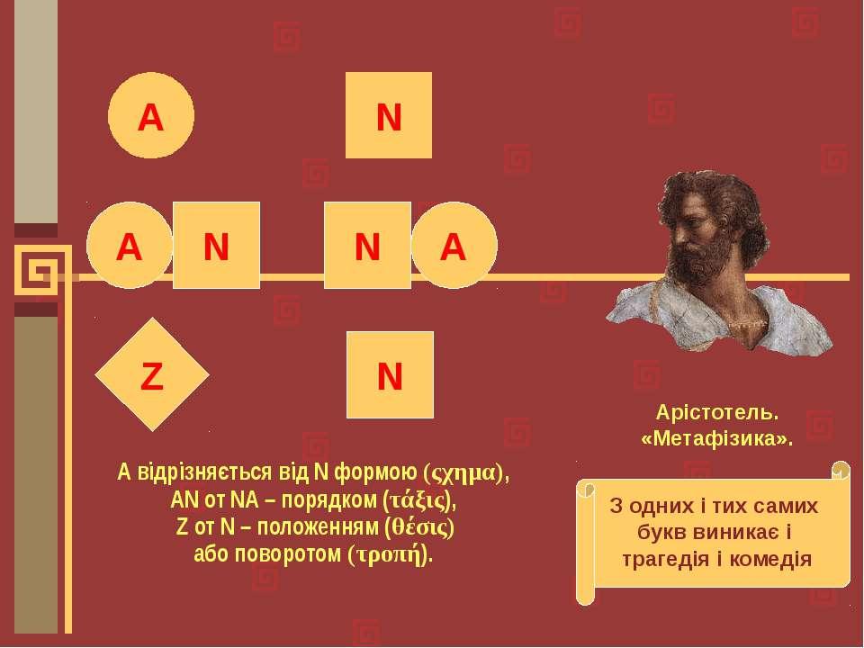 Α відрізняється від Ν формою (ςχημα), ΑΝ от ΝΑ – порядком (τάξις), Ζ от Ν – п...